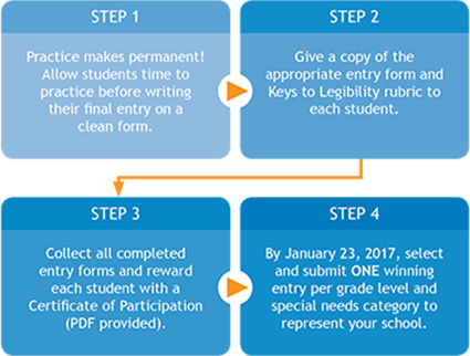 Step-by-step instructions for holding your school contest